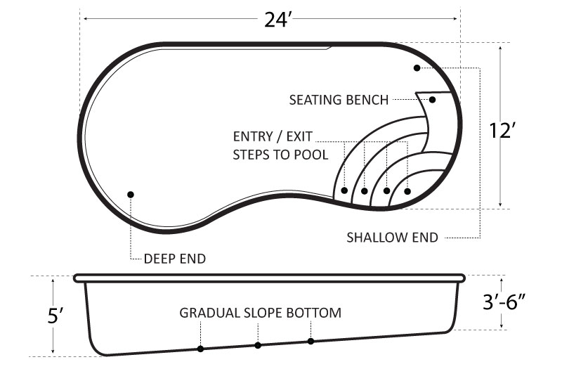 Keystone 24 Pool Schematics