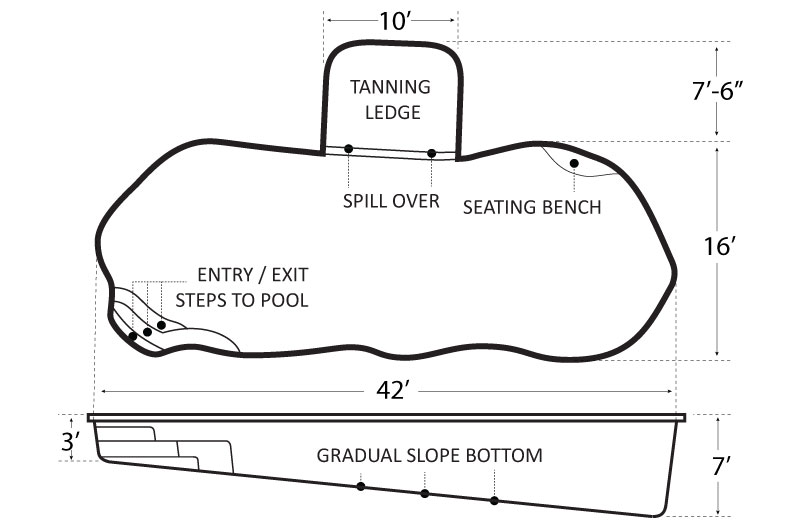 Grand Isle 42-TL Tanning Ledge Pool Schematics