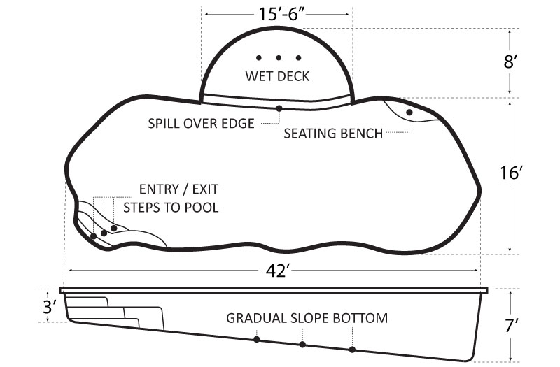 Grand Isle 42-WD Tanning Ledge Pool Schematics
