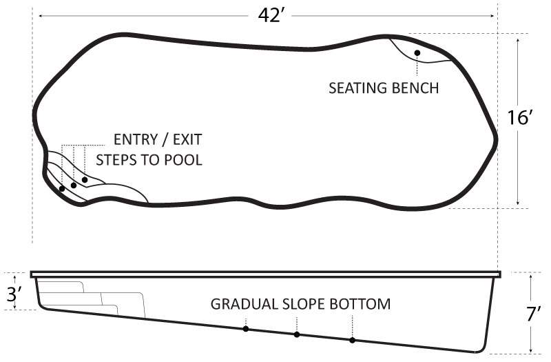 Grand Isle 42 Pool Schematics