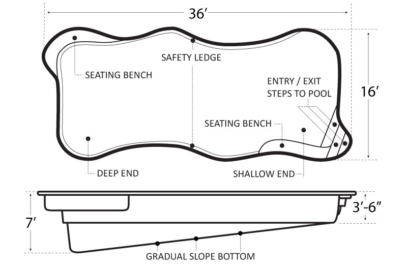 Lexington 36 Pool Schematics