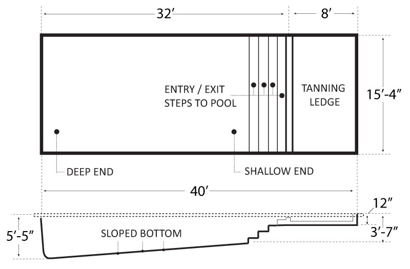 Rushmore Tanning Ledge 40-SE Pool Schematics