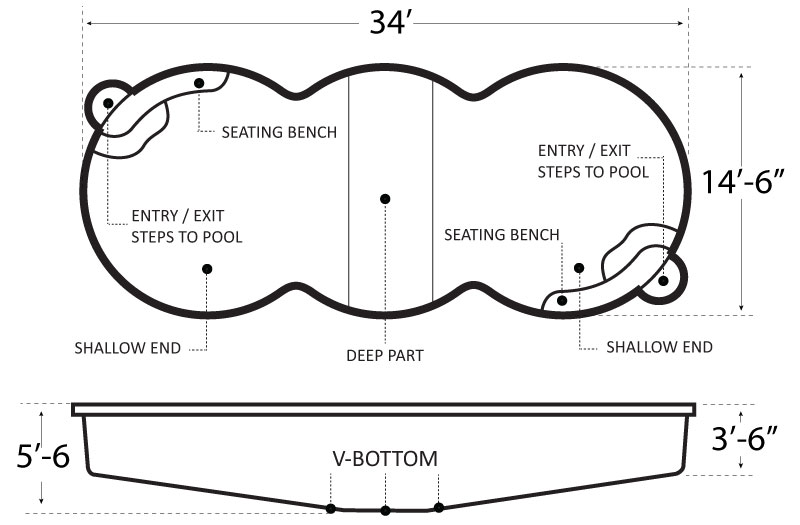 Three Moon Bay 34 Sport V-Bottom Pool Schematics